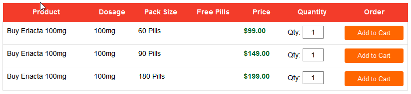 Online Pharmacy Price for Eriacta 100