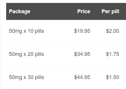 Sildenafil 50 Pricing Sample