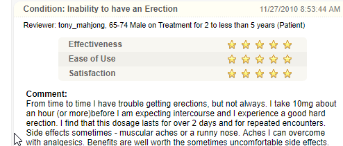 Cialis Review